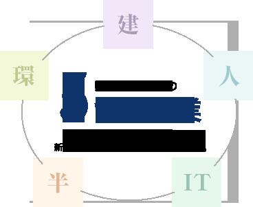 野田市グループの5つの事業